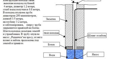 Водопровод на даче.