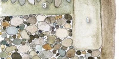 Гравий — это звучит гордо, или Как выложить мозаику из камней