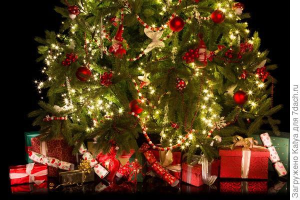 новогодняя ель с подарками