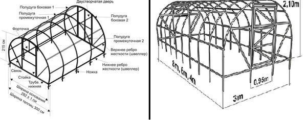 Схема теплицы из поликарбоната фото сайта remontick.ru