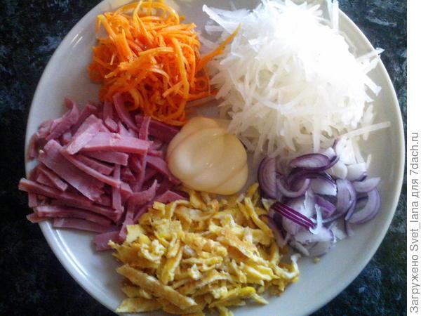 Ингредиенты к салату.