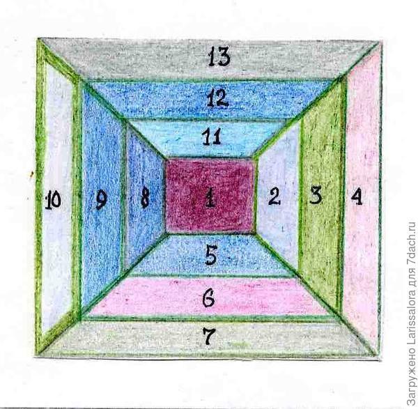 Пряная грядка (схема)