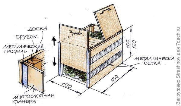 конструкция емкости для компоста