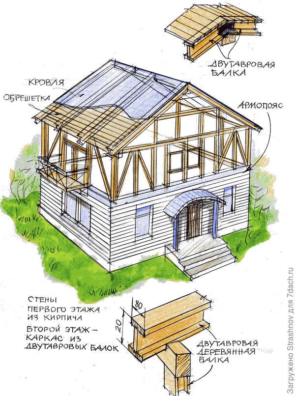 надстройка кирпичного дома