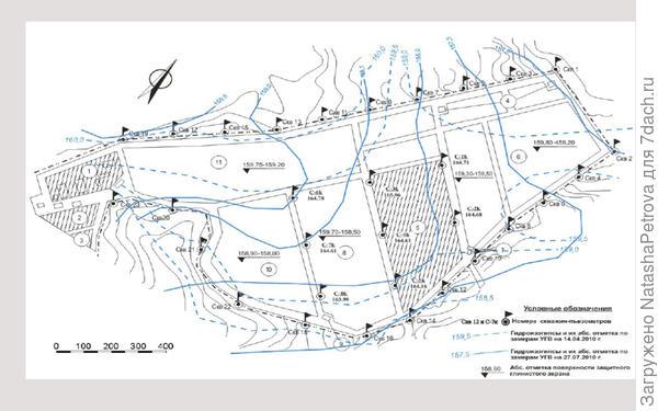 Пример карты уровня грунтовых вод. Фото с сайта http://gitest.ru/