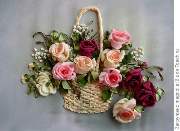 А розы чудо !