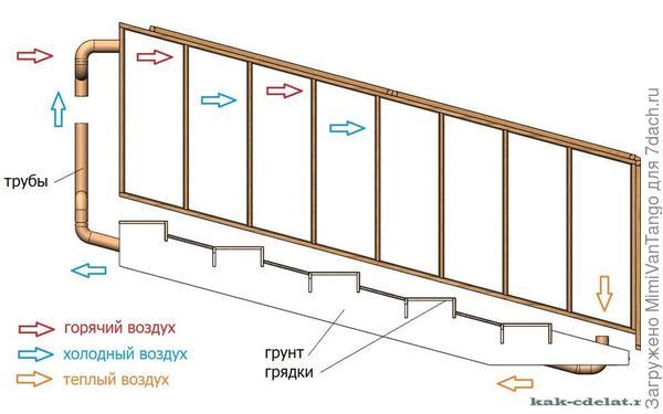 Схема газового отопления.На картинке сайт.
