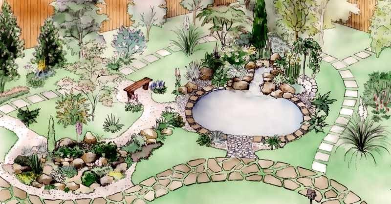 Дизайн садового участка показать в картинках