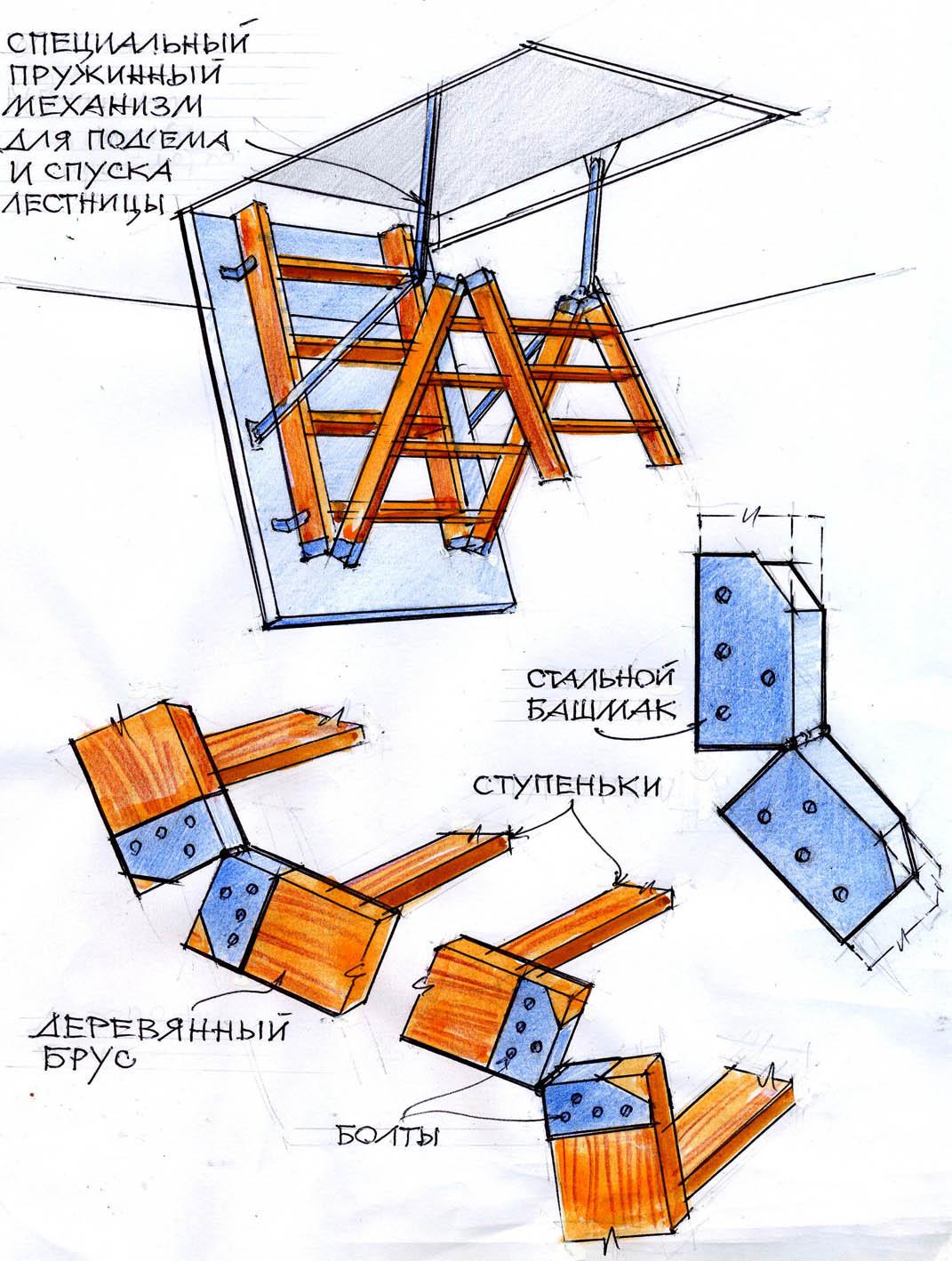 Лестница для дома чертежи как сделать