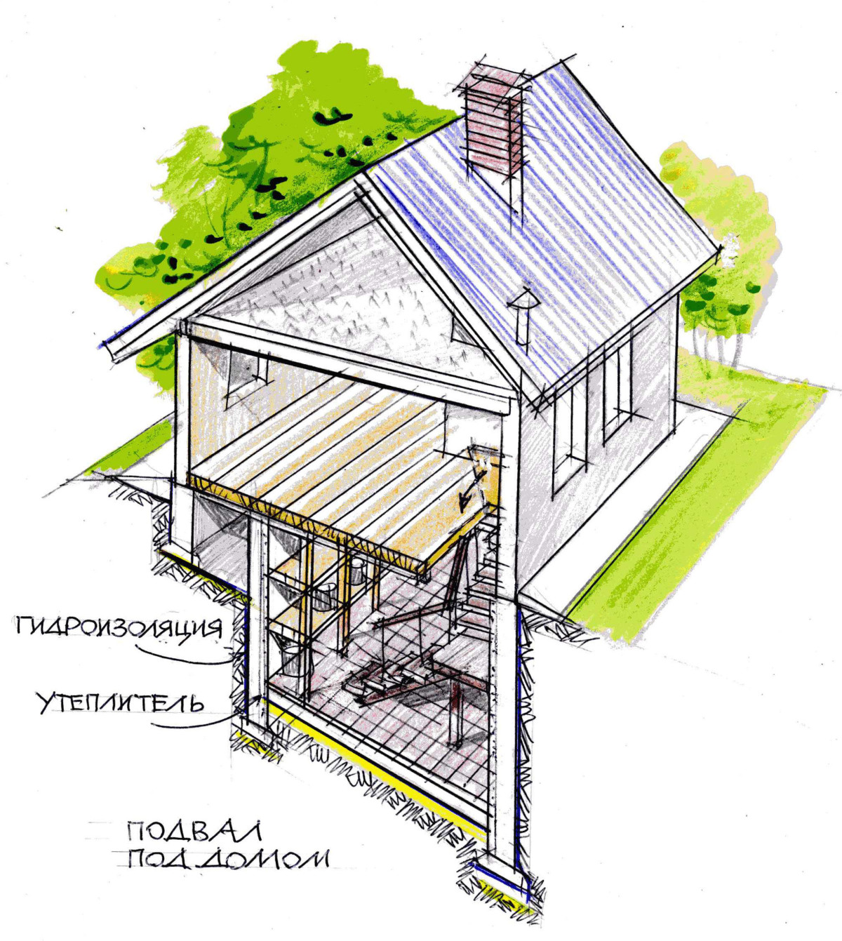 Как сделать погреб на даче под домом