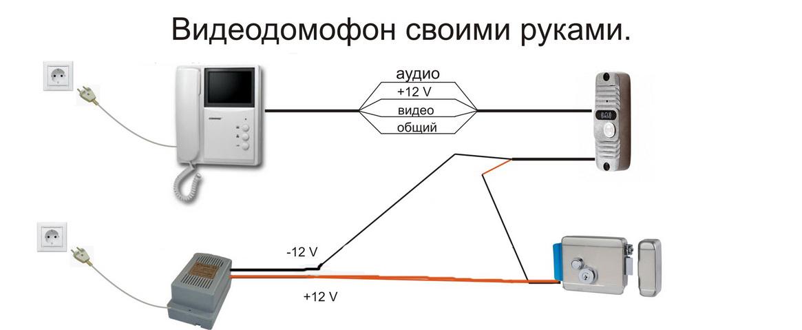 Схема подключения домофона и эл замком
