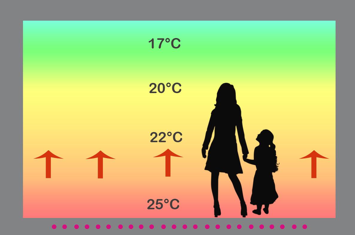 схема отопление тёплых полов
