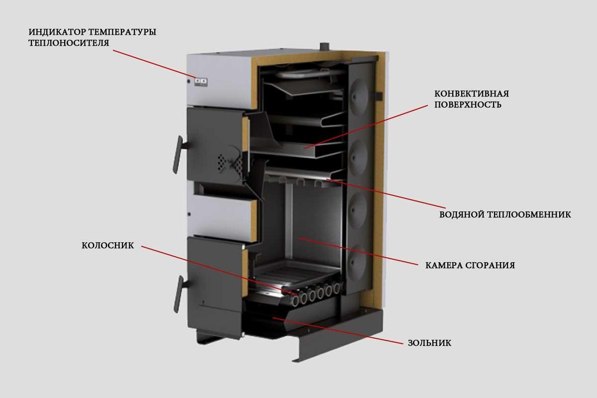 схема железного котла отопления на дровах