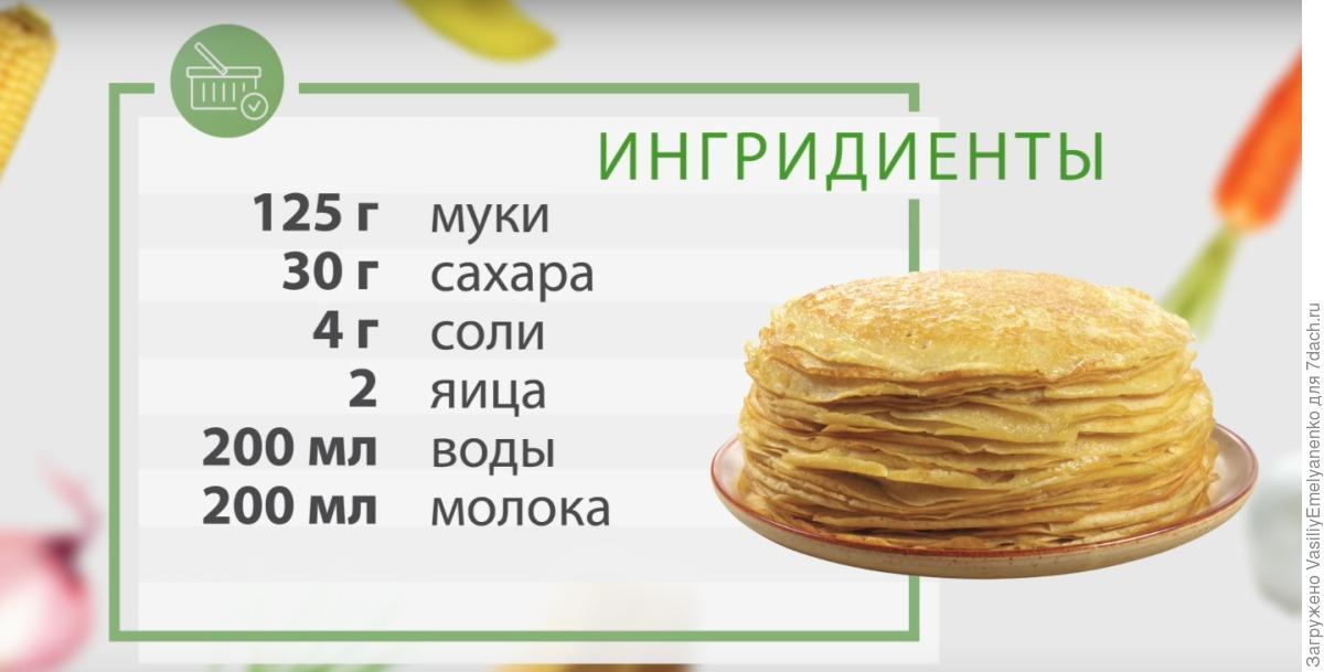 Рецепт Простых И Вкусных Блинов На Молоке
