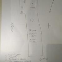 Помогите с планировкой вытянутого прямоугольного участка