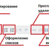 Как оформить публикацию и вставить в нее изображения и видео