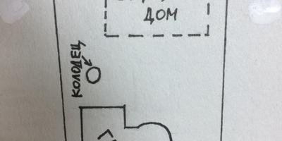 Помогите распланировать участок и строительство дома