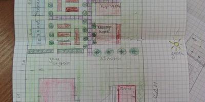 Помогите распланировать участок