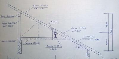 Помогите разобраться со строительством крыши коттеджа