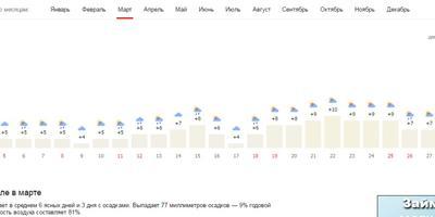 Когда начинать посадки в Крыму?