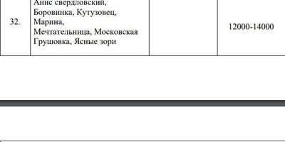 Помогите выбрать сорта груш и яблонь для северного Казахстана