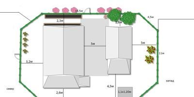 Помогите, пожалуйста, с планировкой цветников и зоны отдыха