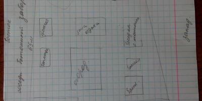 Помогите распланировать участок неправильной формы