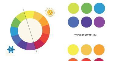Всё по кругу: как правильно сочетать цвета в миксбордере