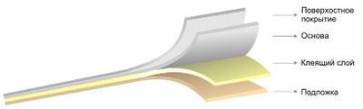 Бирка со съемным клеящим слоем. Фото с сайта etiketki-minsk.by