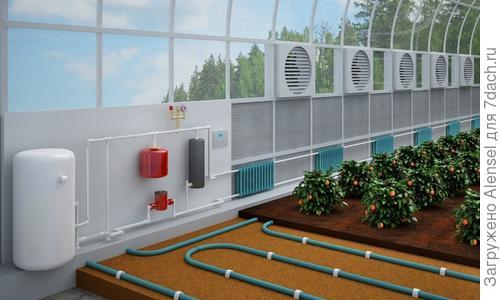 Как сделать отопление теплицы - обогрев тепличного сооружение самостоятельно