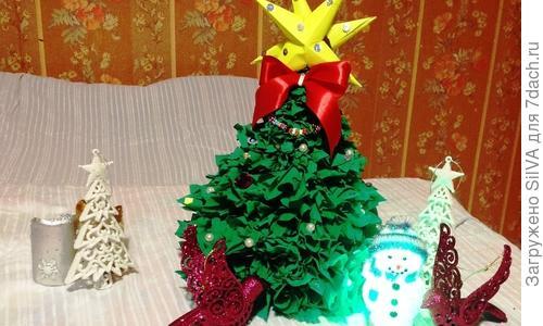 edb894 Объемная елка из бумаги своими руками: идеи, инструкции