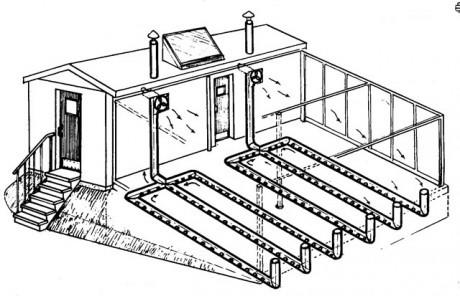 Схема классического биовегетария с направлением вентиляционных потоков