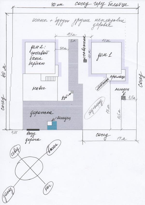 План участка с размерами.