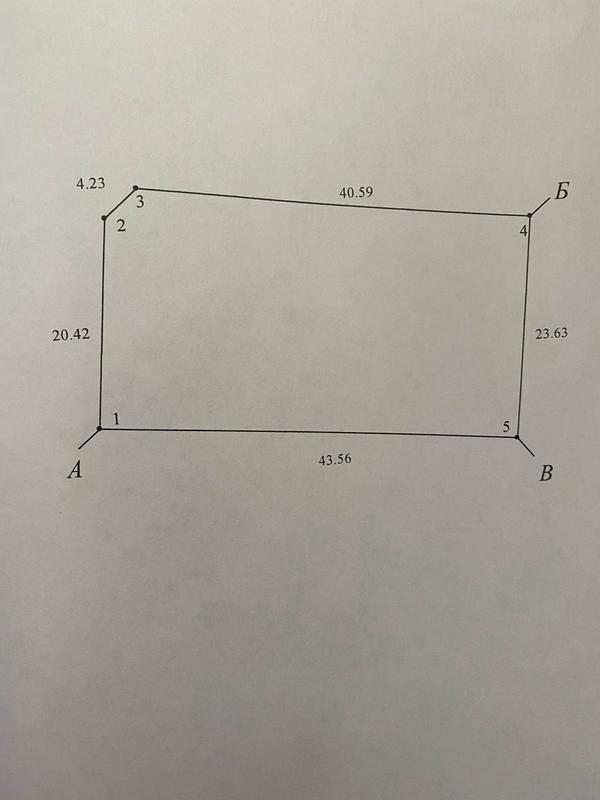 размеры участка
