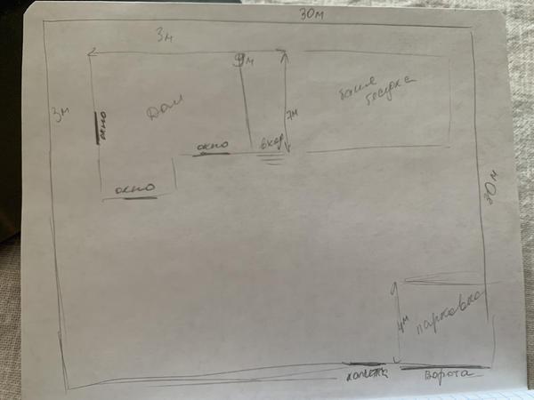 примерный план участка и расположение дома
