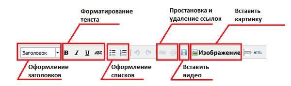 Панель редактирования с пояснениями