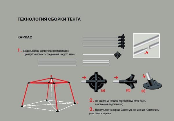 Схема сборки тента 1 часть