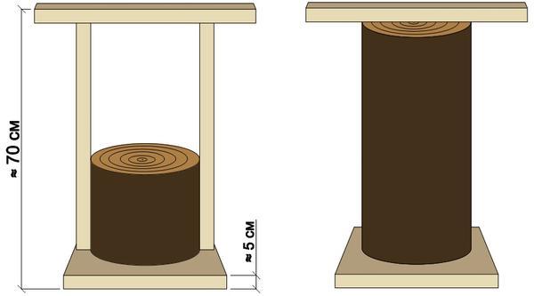 Схема изготовления ручной трамбовки