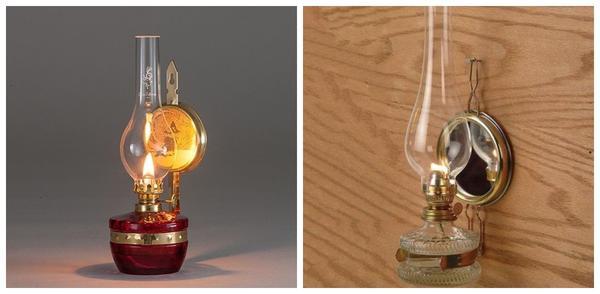 Настенные лампы с отражателем