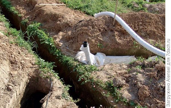 Для прокладки дренажных труб роются узкие траншеи глубиной более 1 м