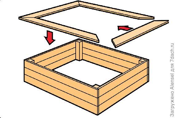 Стенки и бортики для песочницы