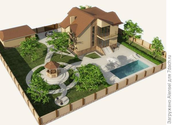 фото участка загородная планировка