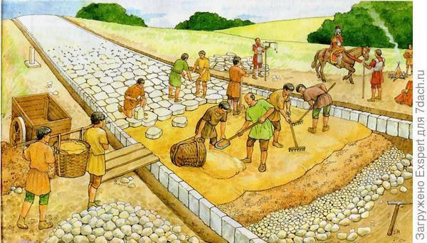 Сооружение дорог в Древнем Риме