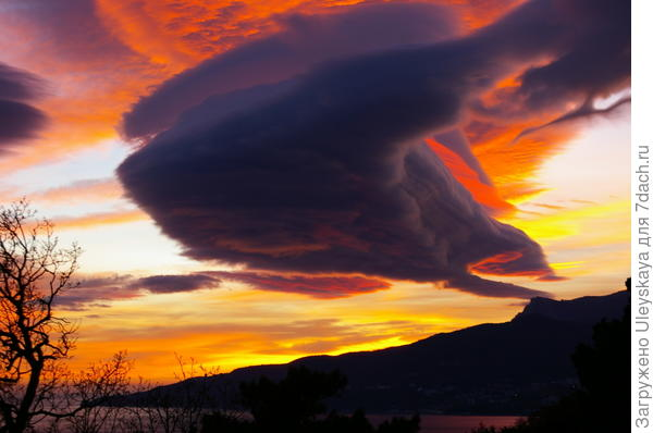 Это же облако над Ялтой, 25 декабря 2015 года
