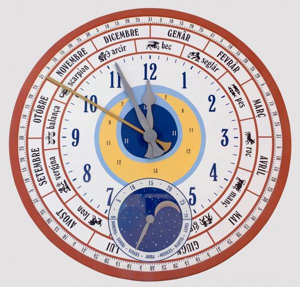 Чтобы составить правильный и надежный лунный календарь, нужно учесть много различных факторов
