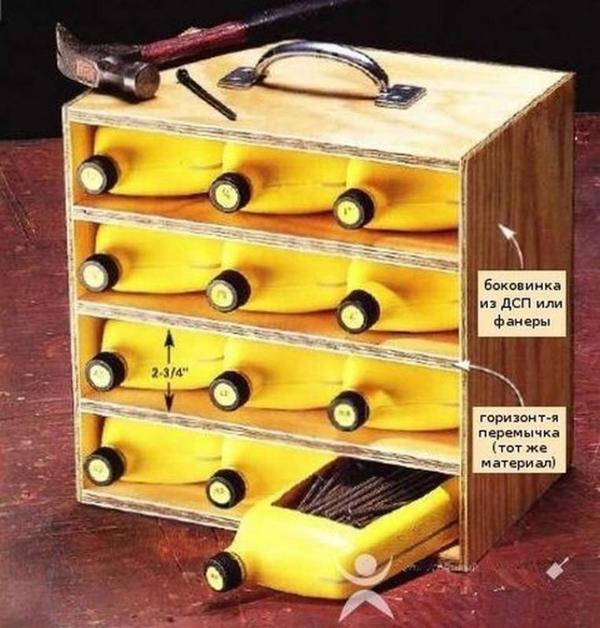 Ящик для инструментов. Фото с сайта www.kirovchanka.ru