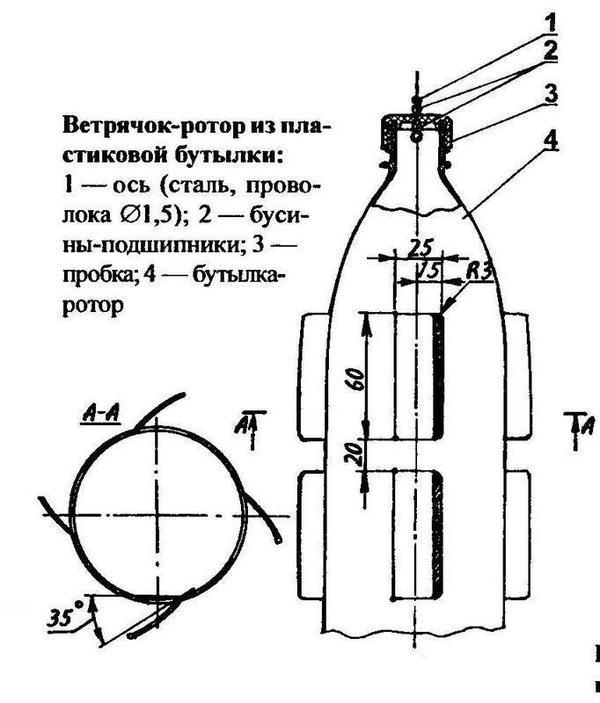 Флюгер-ветрячок, отпугивающих кротов. Иллюстрация с сайта krovlyakrishi.ru