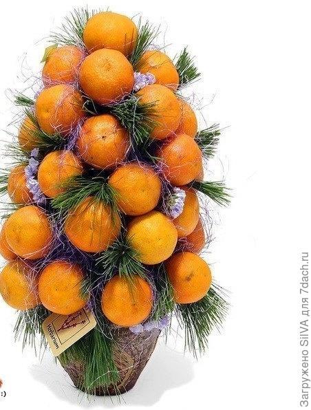елочка мандариночка