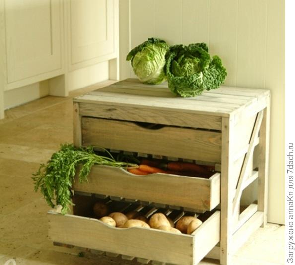 Ящик для хранения урожая на кухне