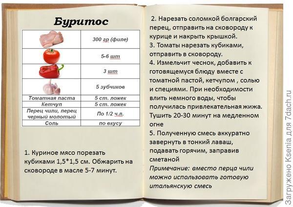 Моя кулинарная книга (цитаты)